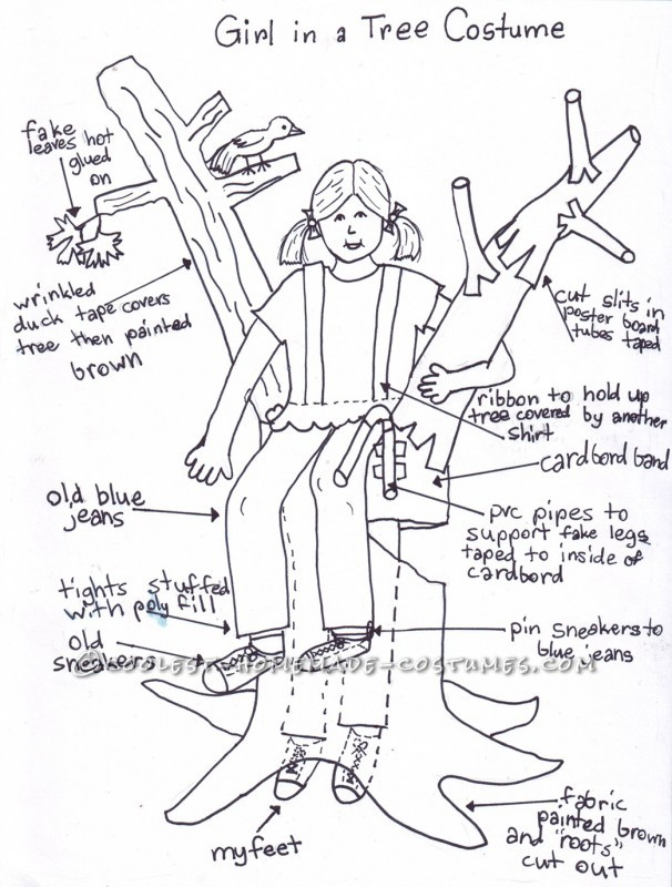 Girl in Tree Diagram